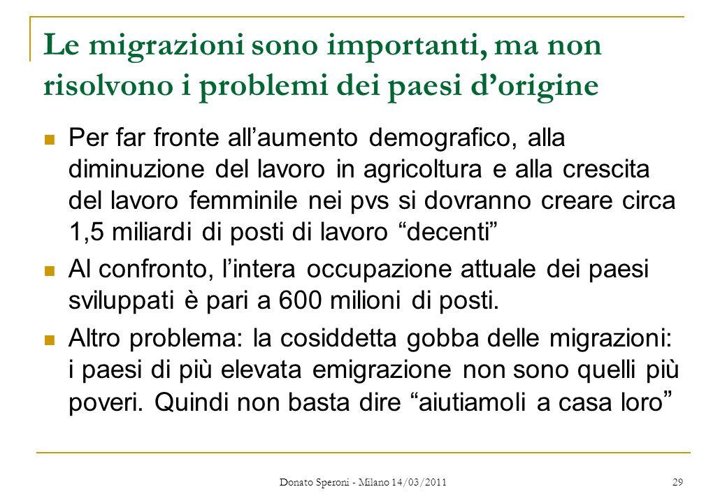 Le migrazioni sono importanti, ma non risolvono i problemi dei paesi dorigine Per far fronte allaumento demografico, alla diminuzione del lavoro in ag