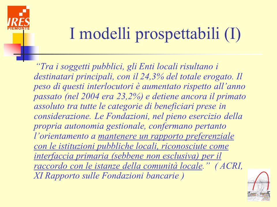 I modelli prospettabili (I) Tra i soggetti pubblici, gli Enti locali risultano i destinatari principali, con il 24,3% del totale erogato. Il peso di q