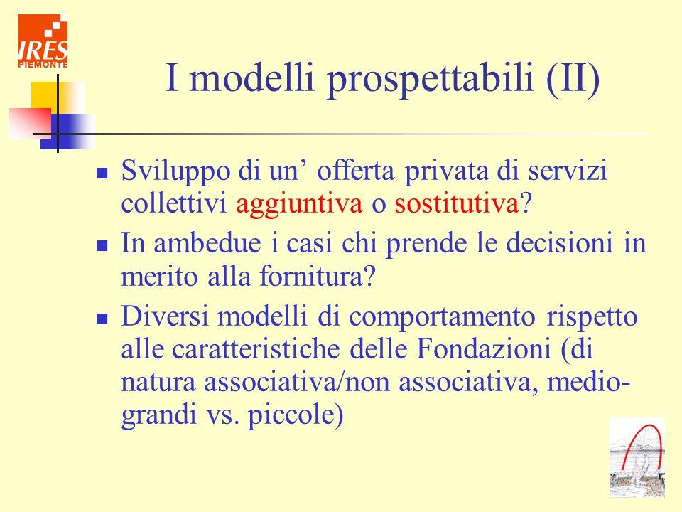 I modelli prospettabili (II) Sviluppo di un offerta privata di servizi collettivi aggiuntiva o sostitutiva? In ambedue i casi chi prende le decisioni