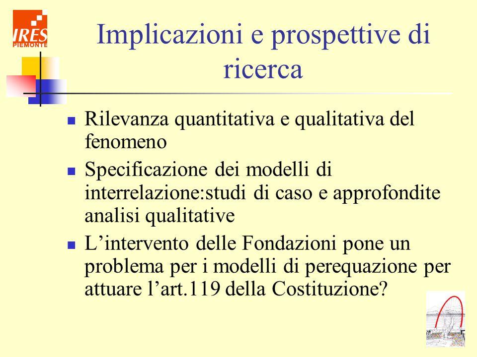 Implicazioni e prospettive di ricerca Rilevanza quantitativa e qualitativa del fenomeno Specificazione dei modelli di interrelazione:studi di caso e a