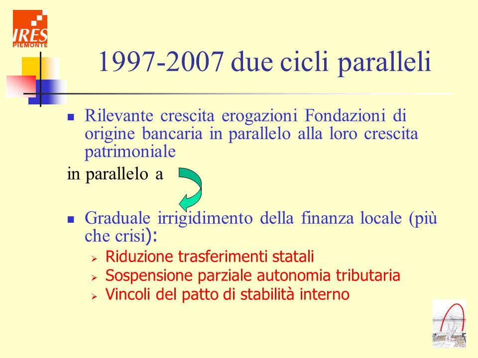 1997-2007 due cicli paralleli Rilevante crescita erogazioni Fondazioni di origine bancaria in parallelo alla loro crescita patrimoniale in parallelo a