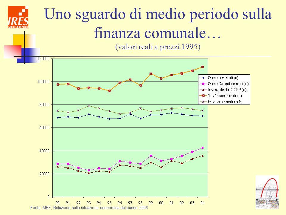 Uno sguardo di medio periodo sulla finanza comunale… (valori reali a prezzi 1995) Fonte: MEF, Relazione sulla situazione economica del paese, 2006