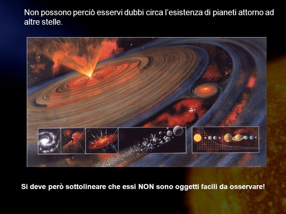 Non possono perciò esservi dubbi circa lesistenza di pianeti attorno ad altre stelle.