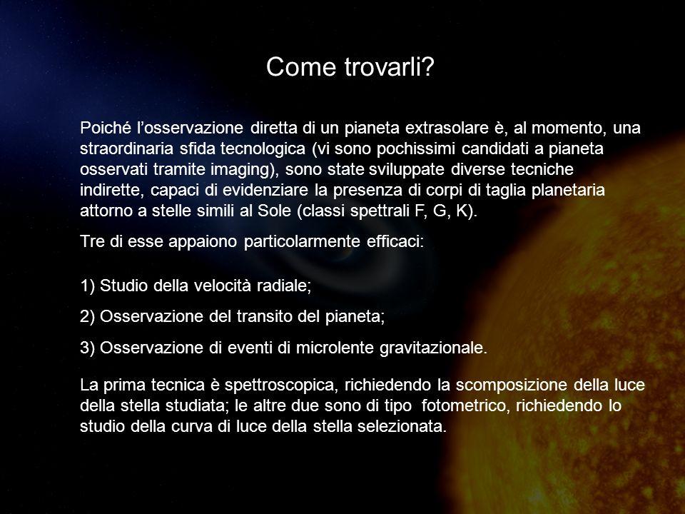 Poiché losservazione diretta di un pianeta extrasolare è, al momento, una straordinaria sfida tecnologica (vi sono pochissimi candidati a pianeta osservati tramite imaging), sono state sviluppate diverse tecniche indirette, capaci di evidenziare la presenza di corpi di taglia planetaria attorno a stelle simili al Sole (classi spettrali F, G, K).
