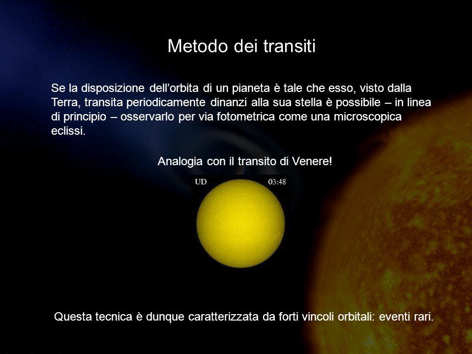 Se la disposizione dellorbita di un pianeta è tale che esso, visto dalla Terra, transita periodicamente dinanzi alla sua stella è possibile – in linea di principio – osservarlo per via fotometrica come una microscopica eclissi.