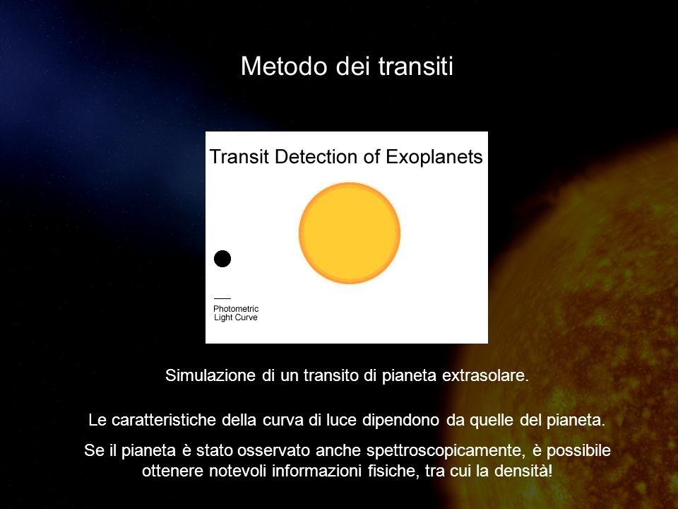 Metodo dei transiti Simulazione di un transito di pianeta extrasolare.
