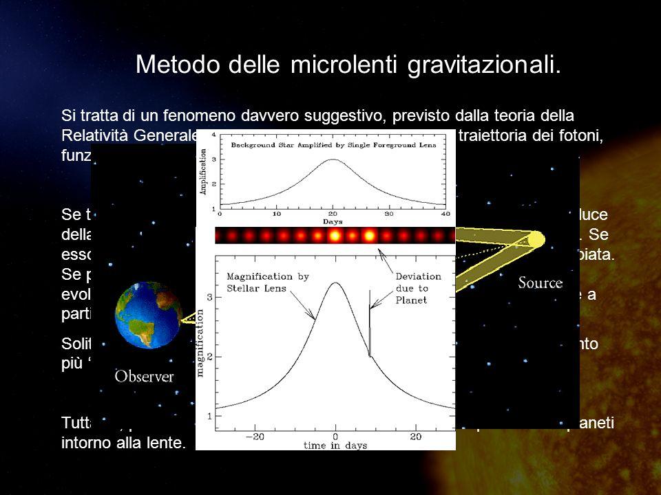 Metodo delle microlenti gravitazionali.