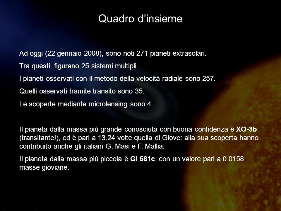 Quadro dinsieme Ad oggi (22 gennaio 2008), sono noti 271 pianeti extrasolari.