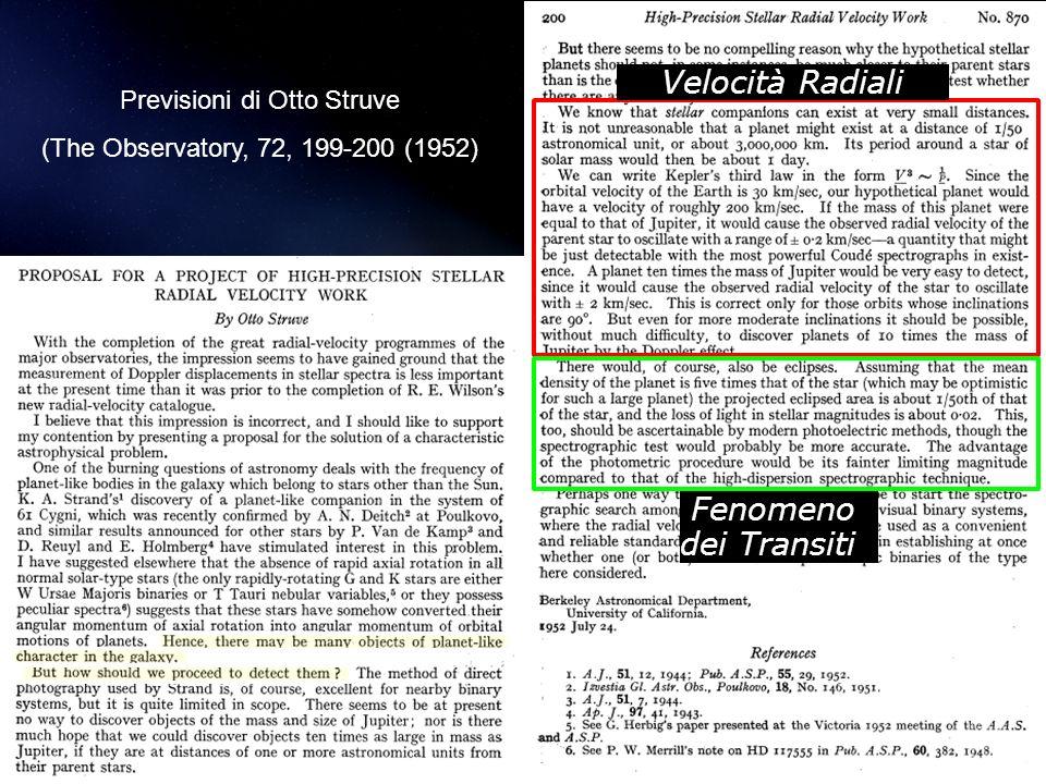 Fenomeno dei Transiti Velocità Radiali Previsioni di Otto Struve (The Observatory, 72, 199-200 (1952)