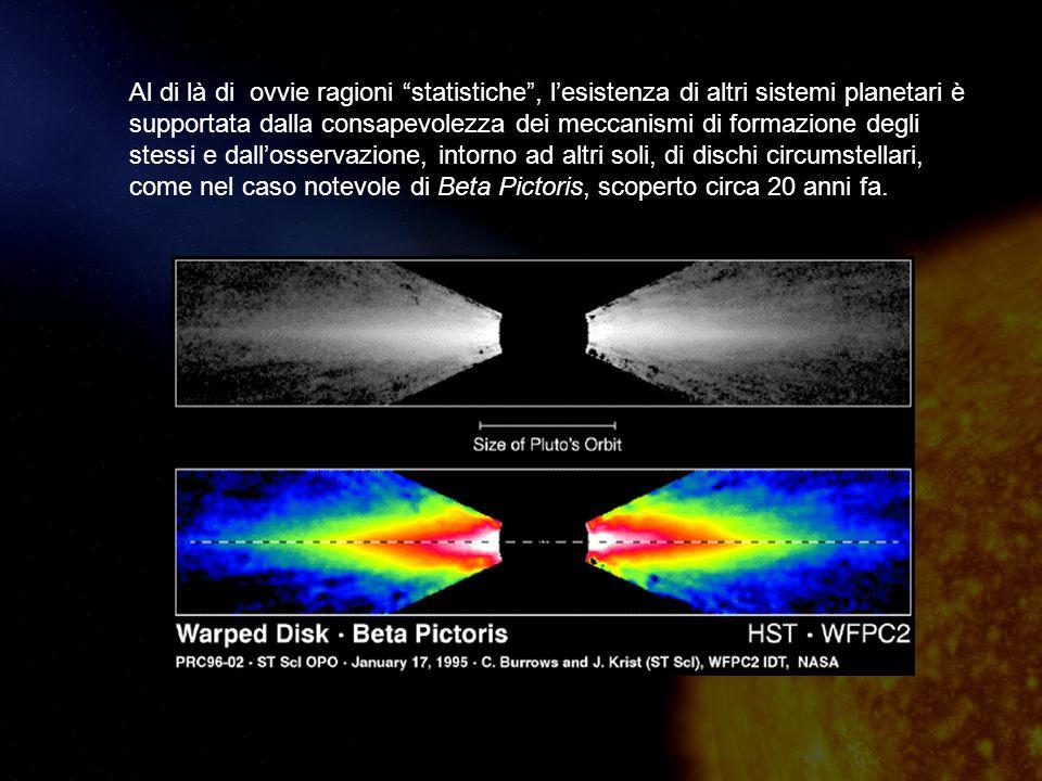 Al di là di ovvie ragioni statistiche, lesistenza di altri sistemi planetari è supportata dalla consapevolezza dei meccanismi di formazione degli stessi e dallosservazione, intorno ad altri soli, di dischi circumstellari, come nel caso notevole di Beta Pictoris, scoperto circa 20 anni fa.
