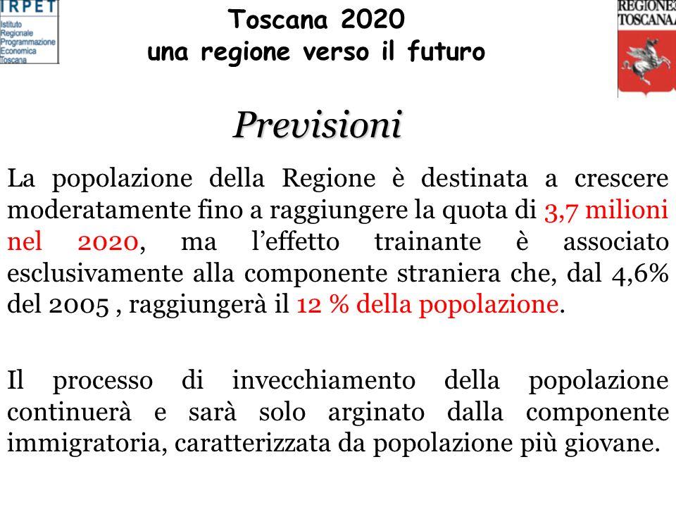 Toscana 2020 una regione verso il futuro La popolazione della Regione è destinata a crescere moderatamente fino a raggiungere la quota di 3,7 milioni