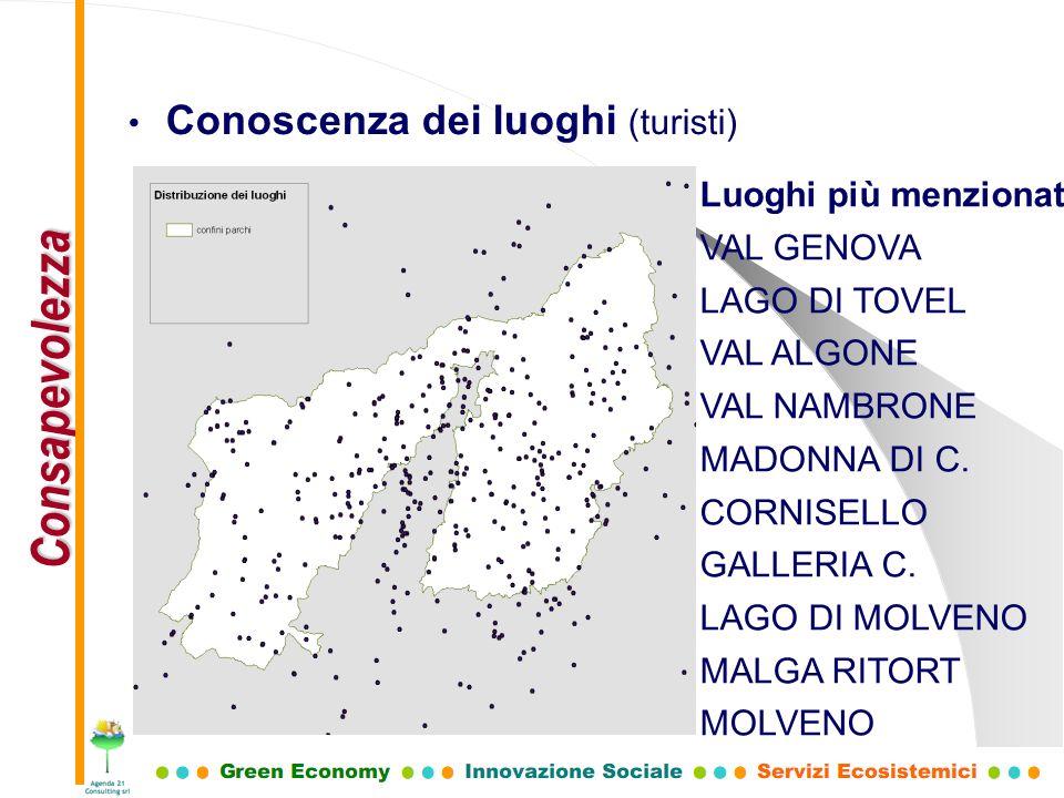 Conoscenza dei luoghi (turisti) Luoghi più menzionati VAL GENOVA LAGO DI TOVEL VAL ALGONE VAL NAMBRONE MADONNA DI C. CORNISELLO GALLERIA C. LAGO DI MO