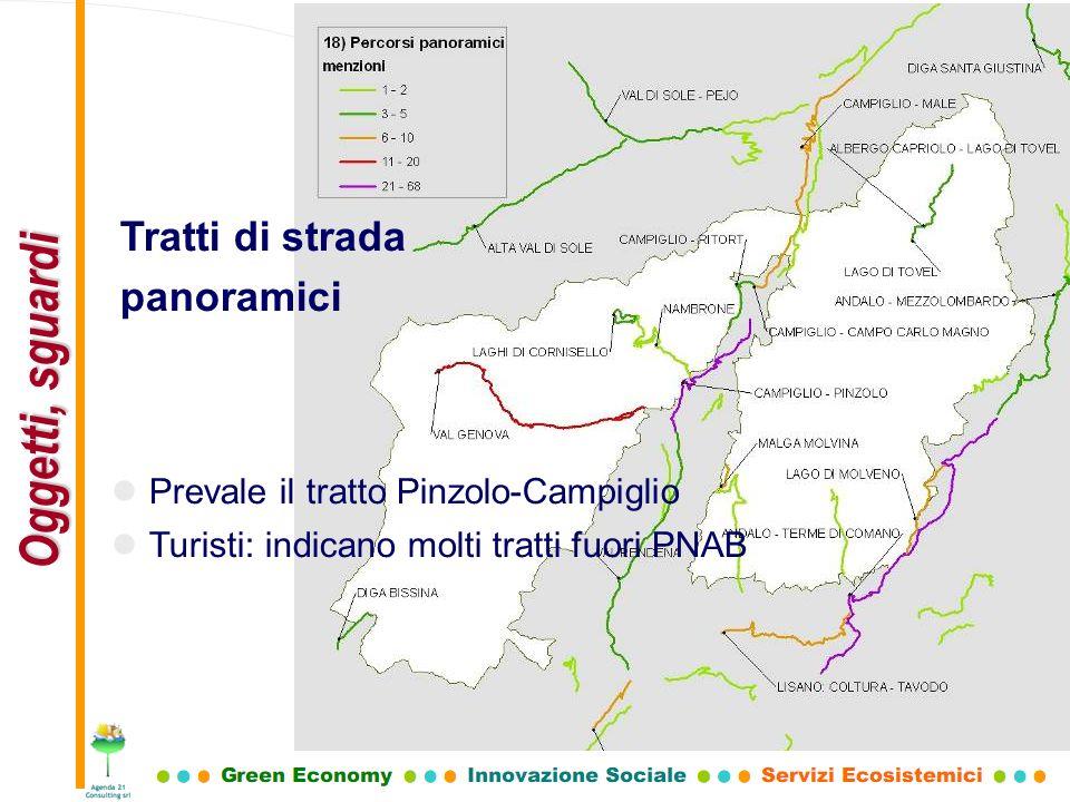 Tratti di strada panoramici Prevale il tratto Pinzolo-Campiglio Turisti: indicano molti tratti fuori PNAB Oggetti, sguardi