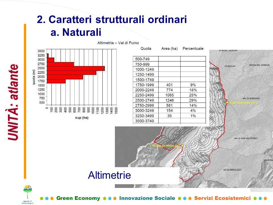 UNITÀ: atlante 2. Caratteri strutturali ordinari a. Naturali Altimetrie
