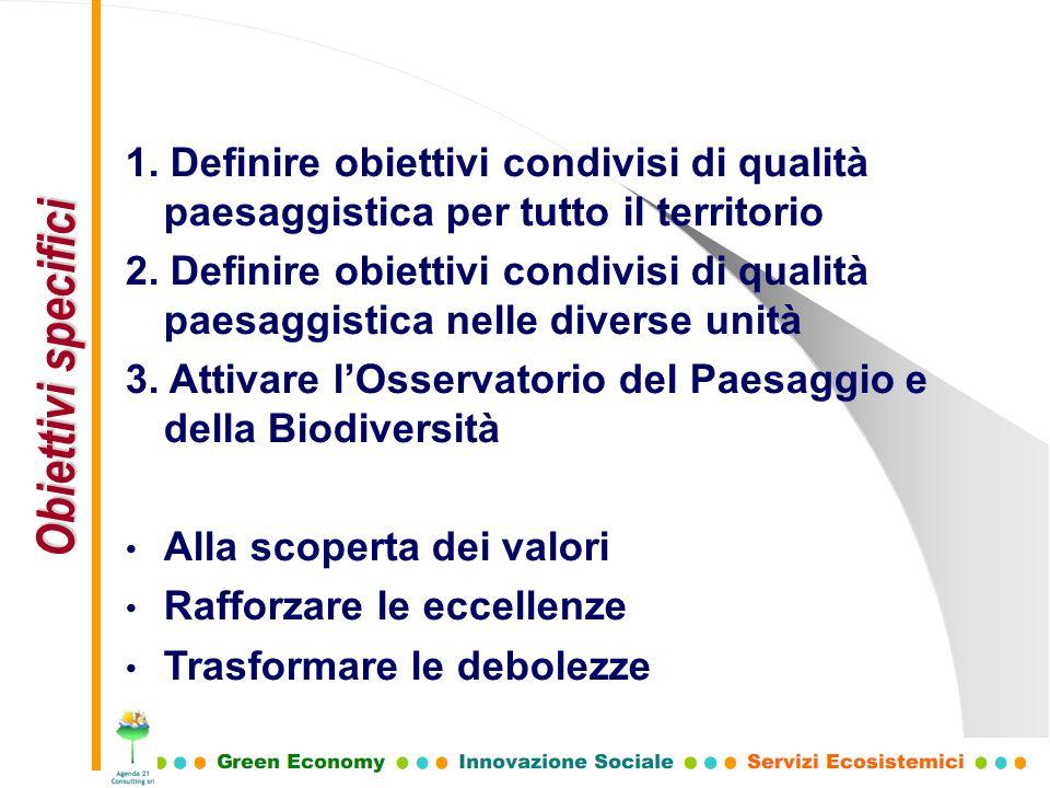 Obiettivi specifici 1. Definire obiettivi condivisi di qualità paesaggistica per tutto il territorio 2. Definire obiettivi condivisi di qualità paesag