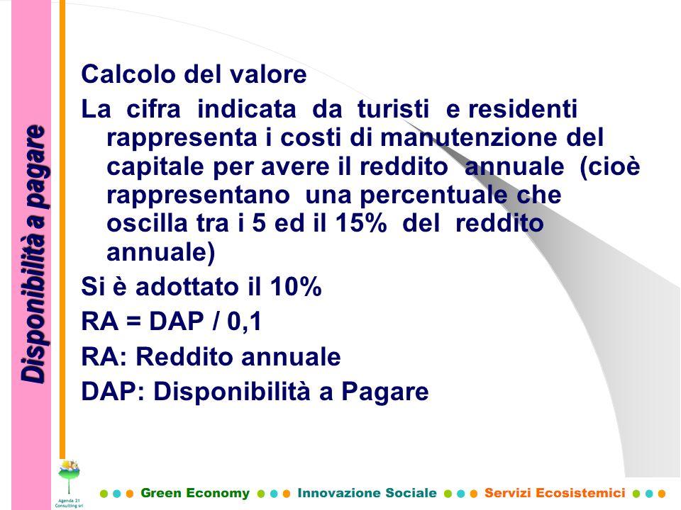 Calcolo del valore La cifra indicata da turisti e residenti rappresenta i costi di manutenzione del capitale per avere il reddito annuale (cioè rappre
