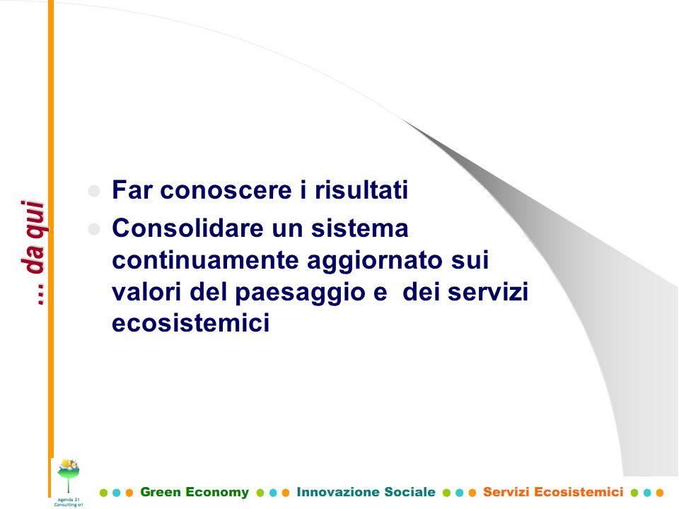 … da qui Far conoscere i risultati Consolidare un sistema continuamente aggiornato sui valori del paesaggio e dei servizi ecosistemici