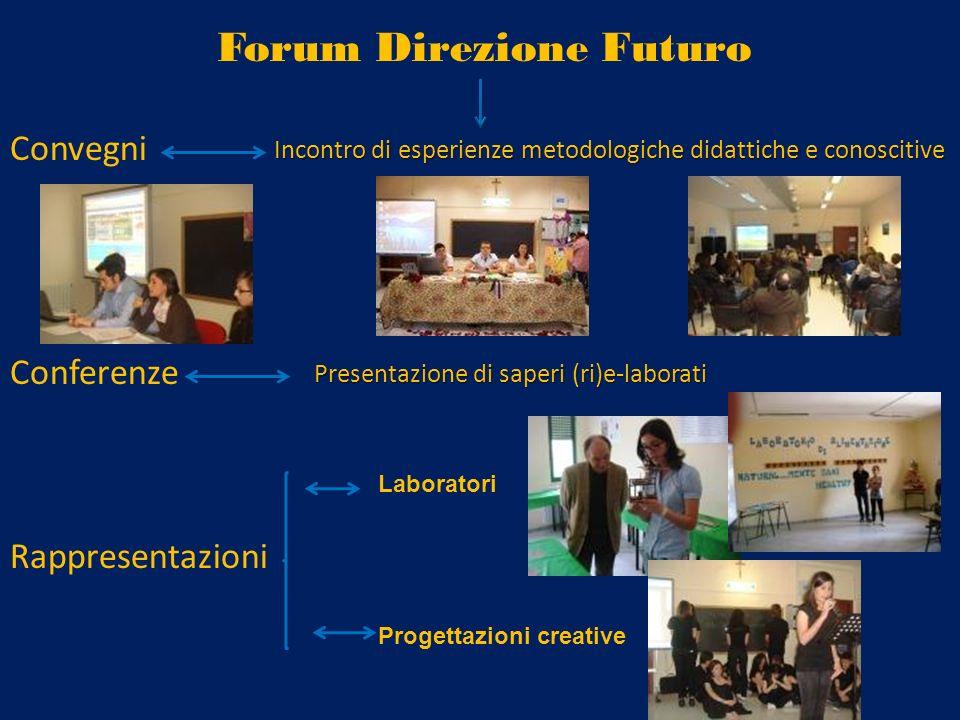 Forum Direzione Futuro Convegni Incontro di esperienze metodologiche didattiche e conoscitive Presentazione di saperi (ri)e-laborati Laboratori Progettazioni creative Conferenze Rappresentazioni