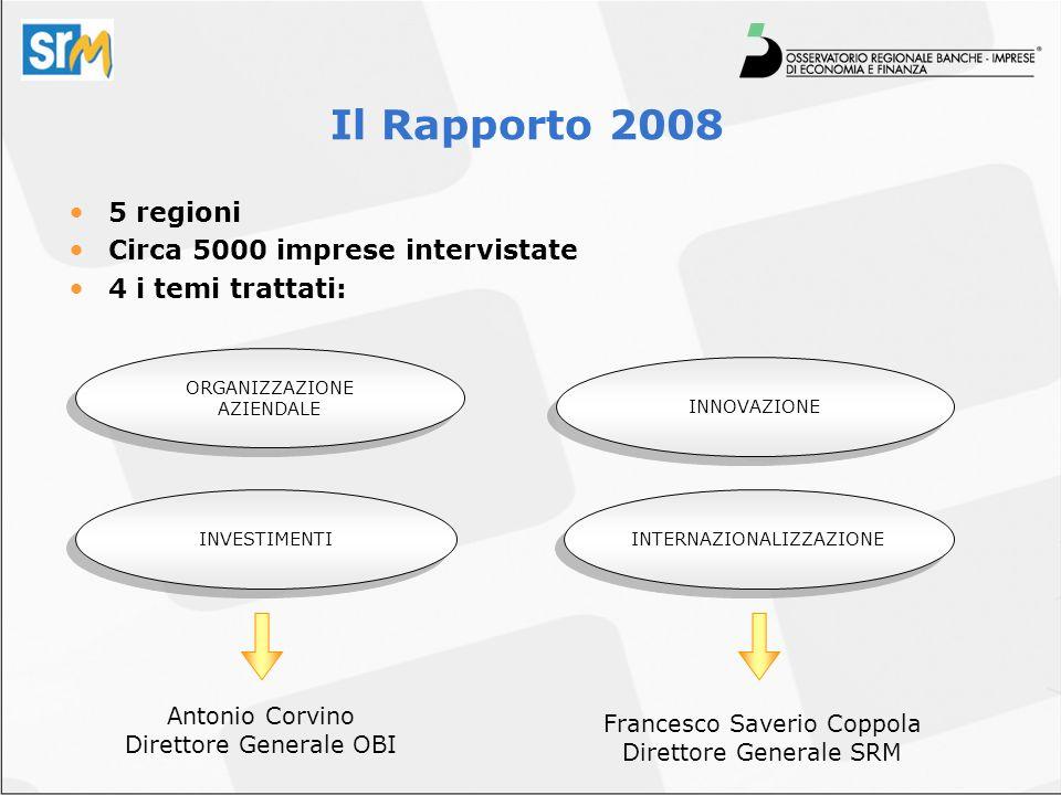 Il Rapporto 2008 5 regioni Circa 5000 imprese intervistate 4 i temi trattati: ORGANIZZAZIONE AZIENDALE INVESTIMENTI INNOVAZIONE INTERNAZIONALIZZAZIONE Antonio Corvino Direttore Generale OBI Francesco Saverio Coppola Direttore Generale SRM