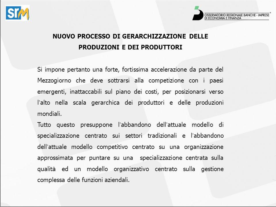 Organizzazione interna e politiche del personale SERVONO PIÙ DIRIGENTI.