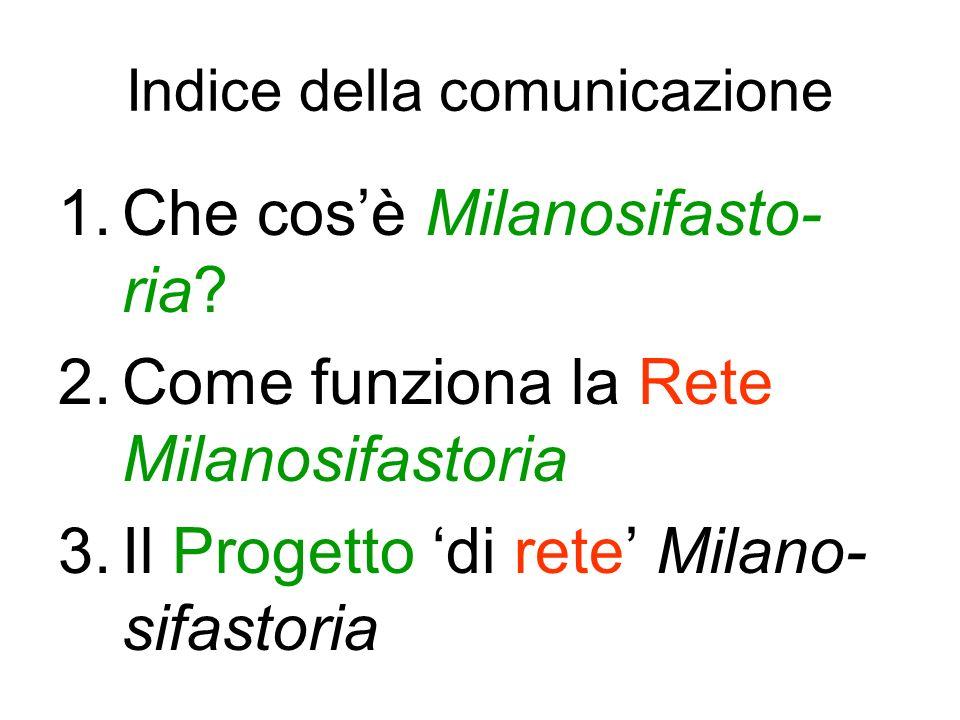Indice della comunicazione 1.Che cosè Milanosifasto- ria? 2.Come funziona la Rete Milanosifastoria 3.Il Progetto di rete Milano- sifastoria