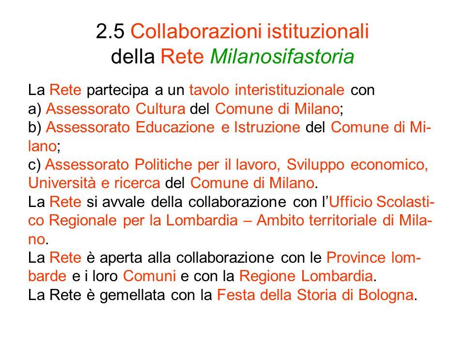 2.5 Collaborazioni istituzionali della Rete Milanosifastoria La Rete partecipa a un tavolo interistituzionale con a) Assessorato Cultura del Comune di