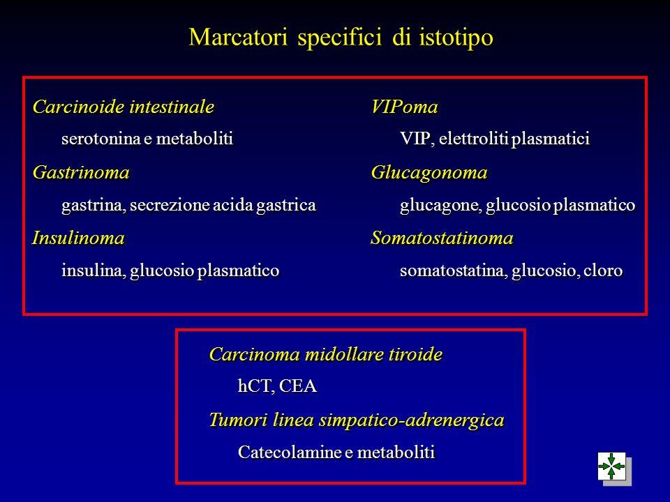 Marcatori specifici di istotipo Carcinoide intestinale serotonina e metaboliti Gastrinoma gastrina, secrezione acida gastrica Insulinoma insulina, glu
