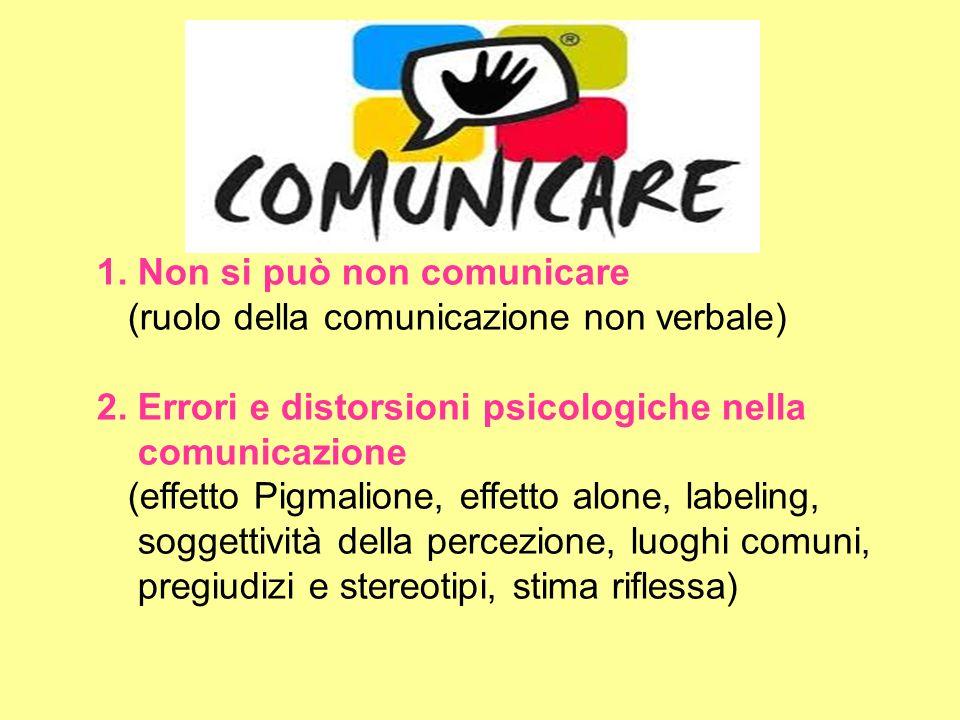 1. Non si può non comunicare (ruolo della comunicazione non verbale) 2. Errori e distorsioni psicologiche nella comunicazione (effetto Pigmalione, eff