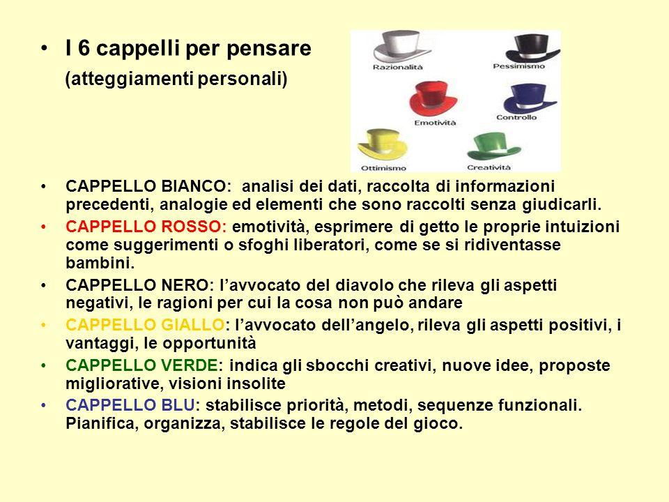I 6 cappelli per pensare (atteggiamenti personali) CAPPELLO BIANCO: analisi dei dati, raccolta di informazioni precedenti, analogie ed elementi che so