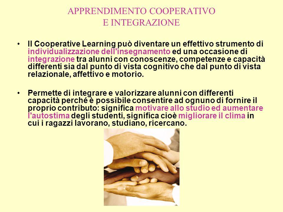 APPRENDIMENTO COOPERATIVO E INTEGRAZIONE Il Cooperative Learning può diventare un effettivo strumento di individualizzazione dell'insegnamento ed una