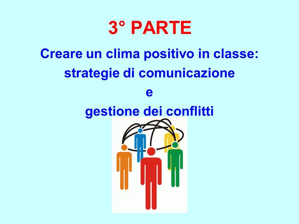3° PARTE Creare un clima positivo in classe: strategie di comunicazione e gestione dei conflitti