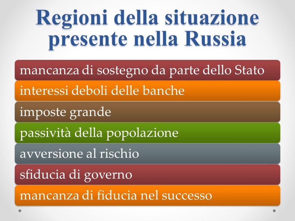 Regioni della situazione presente nella Russia mancanza di sostegno da parte dello Statointeressi deboli delle bancheimposte grandepassività della popolazioneavversione al rischiosfiducia di governomancanza di fiducia nel successo