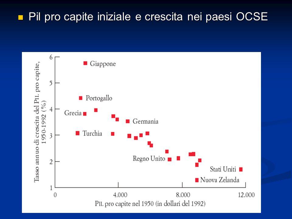 Pil pro capite iniziale e crescita nei paesi OCSE Pil pro capite iniziale e crescita nei paesi OCSE