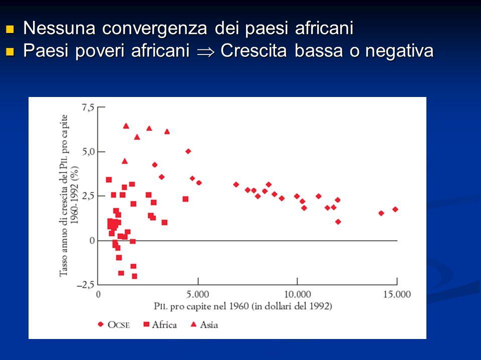 Nessuna convergenza dei paesi africani Nessuna convergenza dei paesi africani Paesi poveri africani Crescita bassa o negativa Paesi poveri africani Cr