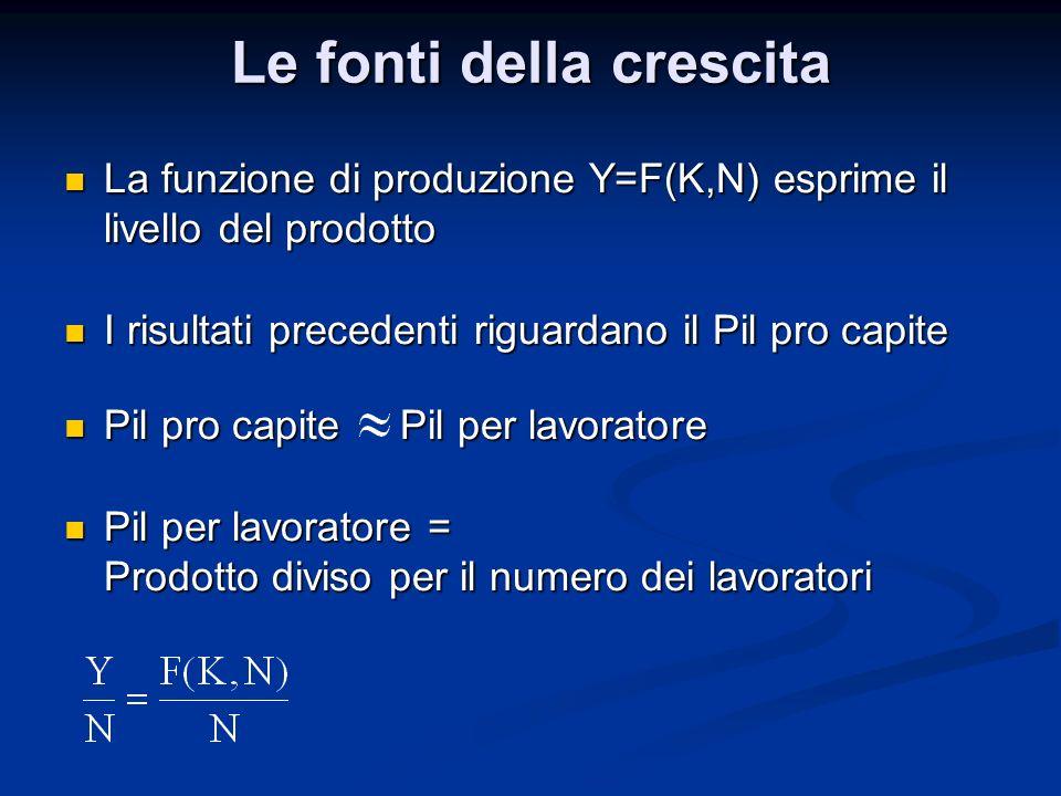 Le fonti della crescita La funzione di produzione Y=F(K,N) esprime il livello del prodotto La funzione di produzione Y=F(K,N) esprime il livello del p