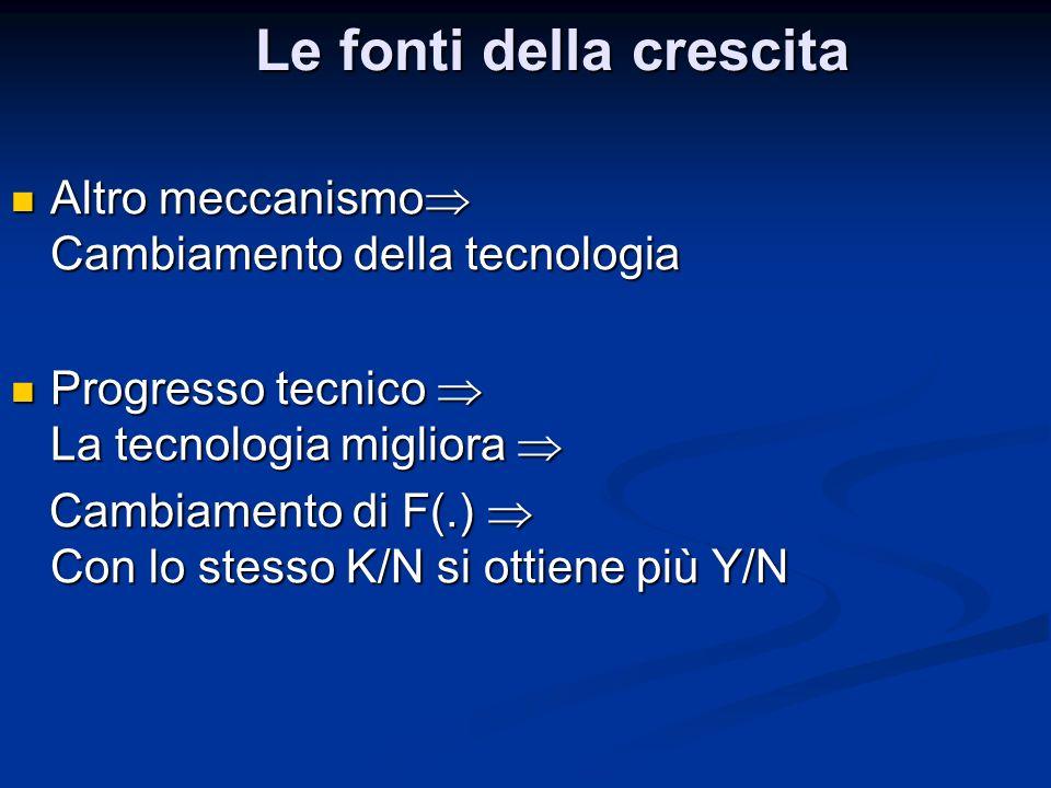 Assumiamo K/N sia pari a A Y/N è pari a A Assumiamo K/N sia pari a A Y/N è pari a A Progresso tecnico F si sposta verso lalto Progresso tecnico F si sposta verso lalto Determiniamo il nuovo Y/N Determiniamo il nuovo Y/N A parità di K/N il livello di Y/N aumenta A parità di K/N il livello di Y/N aumenta Y/N K/NA A B