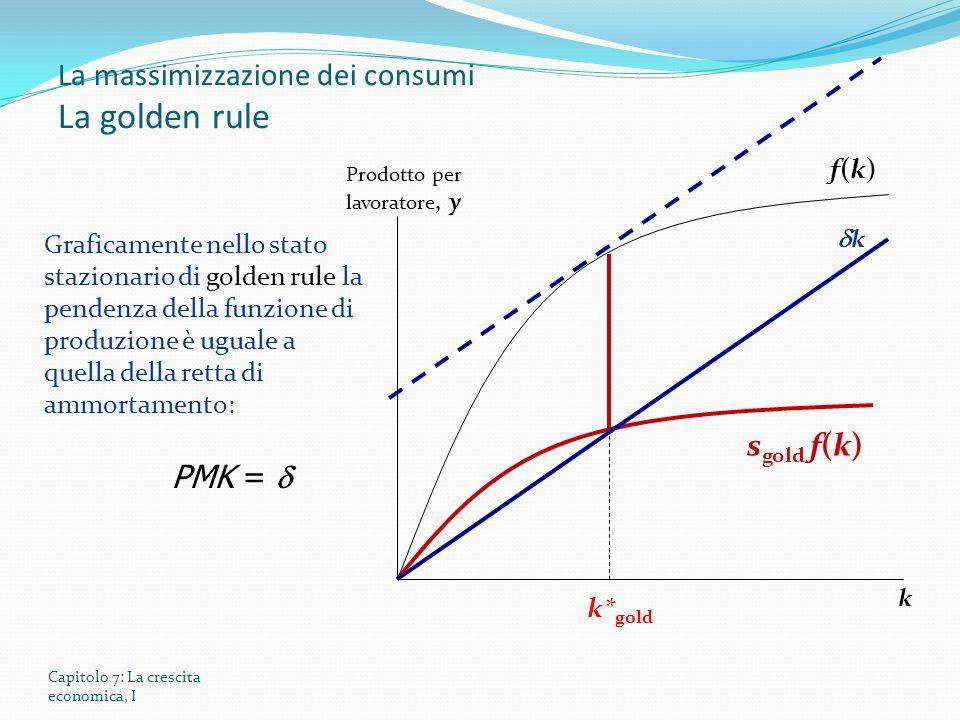 Capitolo 7: La crescita economica, I Prodotto per lavoratore, y k f(k)f(k) k Graficamente nello stato stazionario di golden rule la pendenza della funzione di produzione è uguale a quella della retta di ammortamento: k* gold PMK = La massimizzazione dei consumi La golden rule s gold f(k)