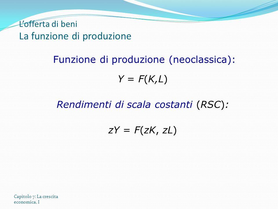 Capitolo 7: La crescita economica, I Lofferta di beni La funzione di produzione Funzione di produzione (neoclassica): Y = F(K,L) Rendimenti di scala costanti (RSC): zY = F(zK, zL)