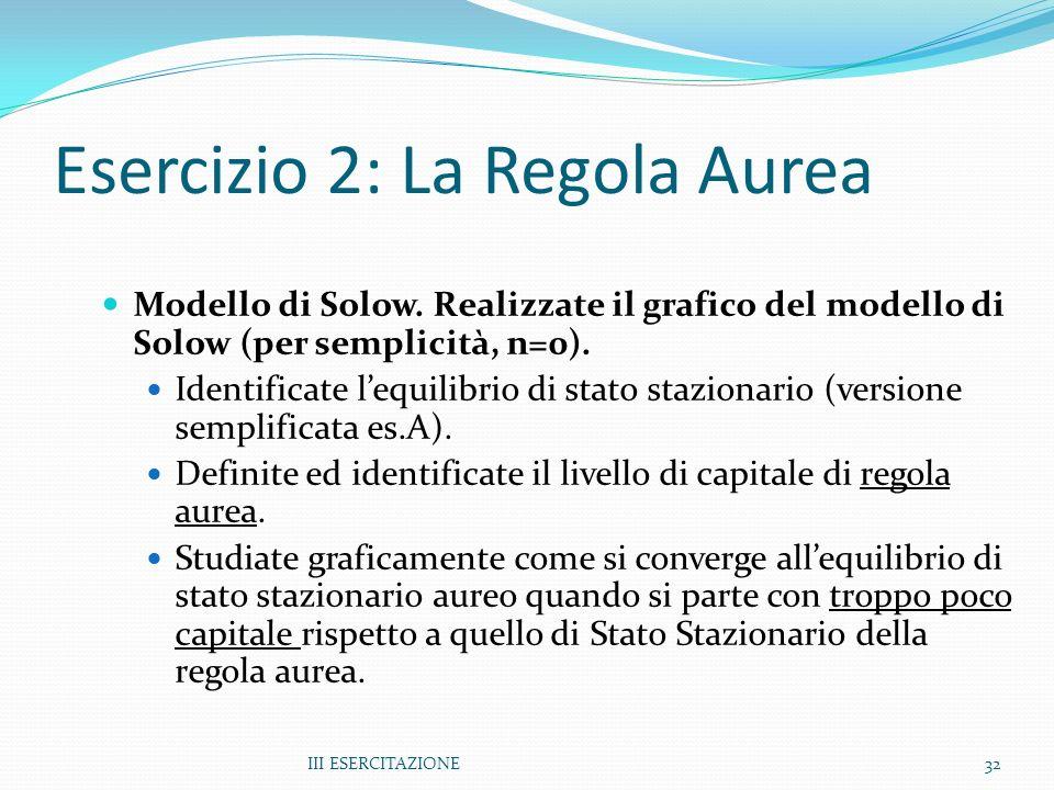 III ESERCITAZIONE32 Esercizio 2: La Regola Aurea Modello di Solow. Realizzate il grafico del modello di Solow (per semplicità, n=0). Identificate lequ