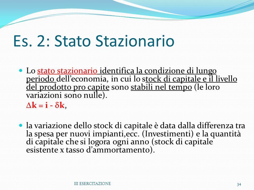 III ESERCITAZIONE34 Es. 2: Stato Stazionario Lo stato stazionario identifica la condizione di lungo periodo delleconomia, in cui lo stock di capitale