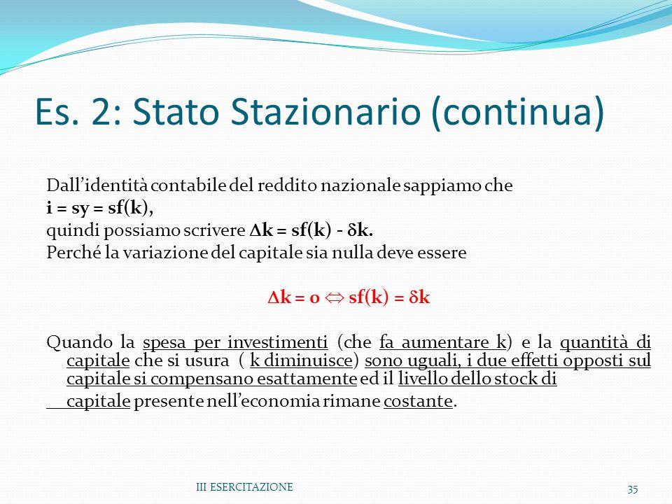 III ESERCITAZIONE35 Es. 2: Stato Stazionario (continua) Dallidentità contabile del reddito nazionale sappiamo che i = sy = sf(k), quindi possiamo scri