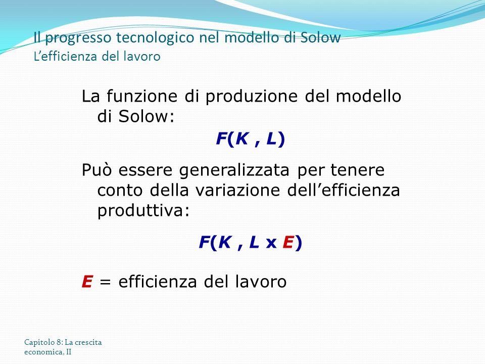 Capitolo 8: La crescita economica, II La funzione di produzione del modello di Solow: F(K, L) Può essere generalizzata per tenere conto della variazione dellefficienza produttiva: F(K, L x E) E = efficienza del lavoro Il progresso tecnologico nel modello di Solow Lefficienza del lavoro