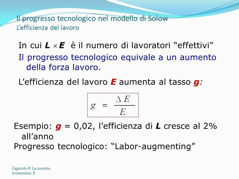 Capitolo 8: La crescita economica, II In cui L E è il numero di lavoratori effettivi Il progresso tecnologico equivale a un aumento della forza lavoro.