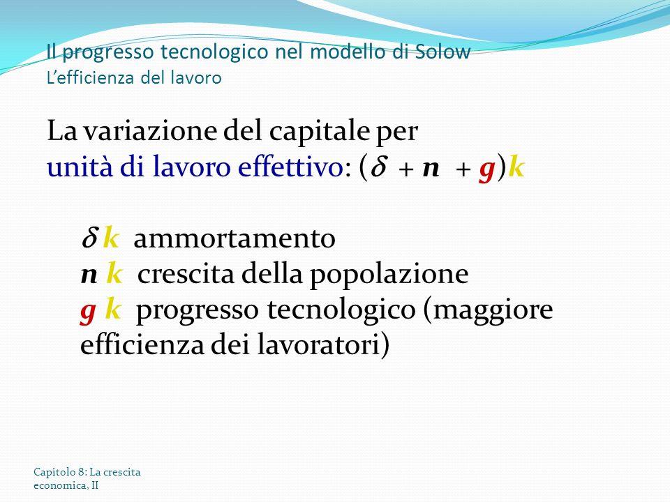 Capitolo 8: La crescita economica, II Il progresso tecnologico nel modello di Solow Lefficienza del lavoro La variazione del capitale per unità di lavoro effettivo: ( + n + g)k k ammortamento n k crescita della popolazione g k progresso tecnologico (maggiore efficienza dei lavoratori)