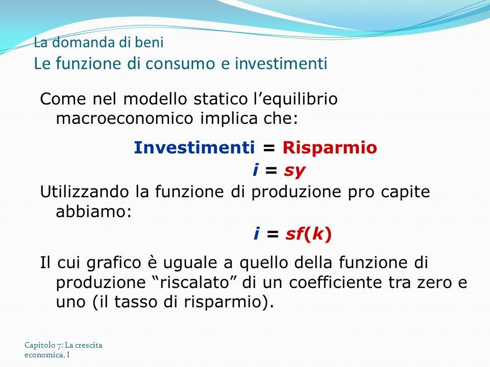 Capitolo 7: La crescita economica, I Come nel modello statico lequilibrio macroeconomico implica che: Investimenti = Risparmio i = sy Utilizzando la funzione di produzione pro capite abbiamo: i = sf(k) Il cui grafico è uguale a quello della funzione di produzione riscalato di un coefficiente tra zero e uno (il tasso di risparmio).