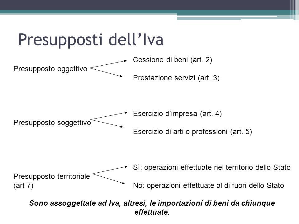 Presupposti dellIva Cessione di beni (art. 2) Presupposto oggettivo Prestazione servizi (art. 3) Esercizio dimpresa (art. 4) Presupposto soggettivo Es
