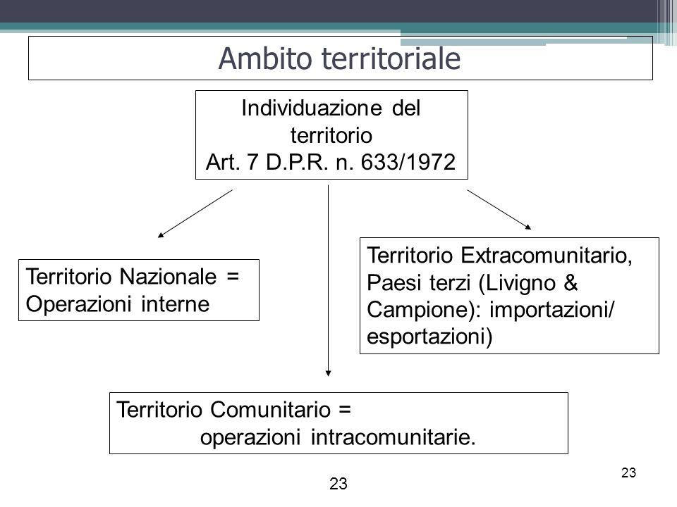23 Ambito territoriale Individuazione del territorio Art. 7 D.P.R. n. 633/1972 Territorio Nazionale = Operazioni interne Territorio Comunitario = oper