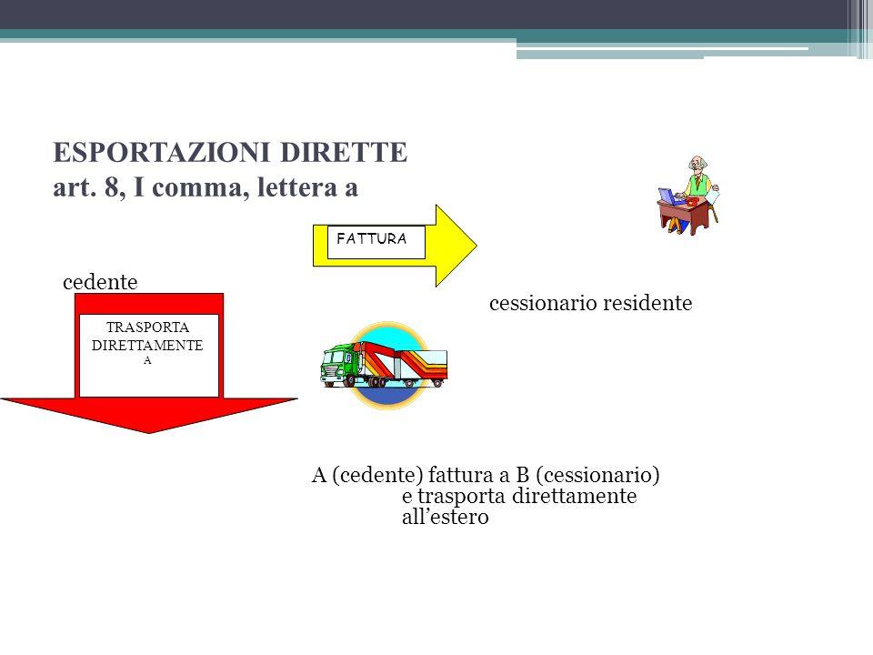 ESPORTAZIONI DIRETTE art. 8, I comma, lettera a cedente cessionario residente A (cedente) fattura a B (cessionario) e trasporta direttamente allestero