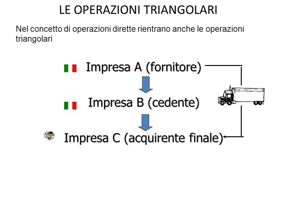 Impresa A (fornitore) Impresa B (cedente) Impresa C (acquirente finale) LE OPERAZIONI TRIANGOLARI Nel concetto di operazioni dirette rientrano anche l