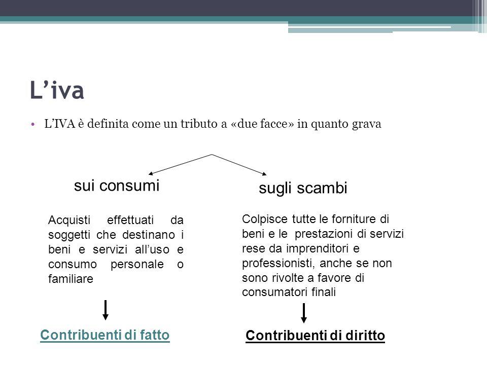 Classificazione delle operazioni In campo Iva Fuori campo Iva (cd.